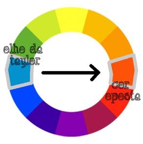 roda-das-cores-ok